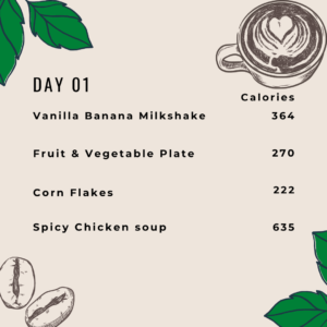 1700 Calorie Meal Plan - Day 1