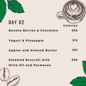 1700 Calories Meal Plan - Day 2