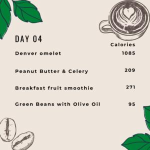 1700 Calories Meal Plan - Day 4